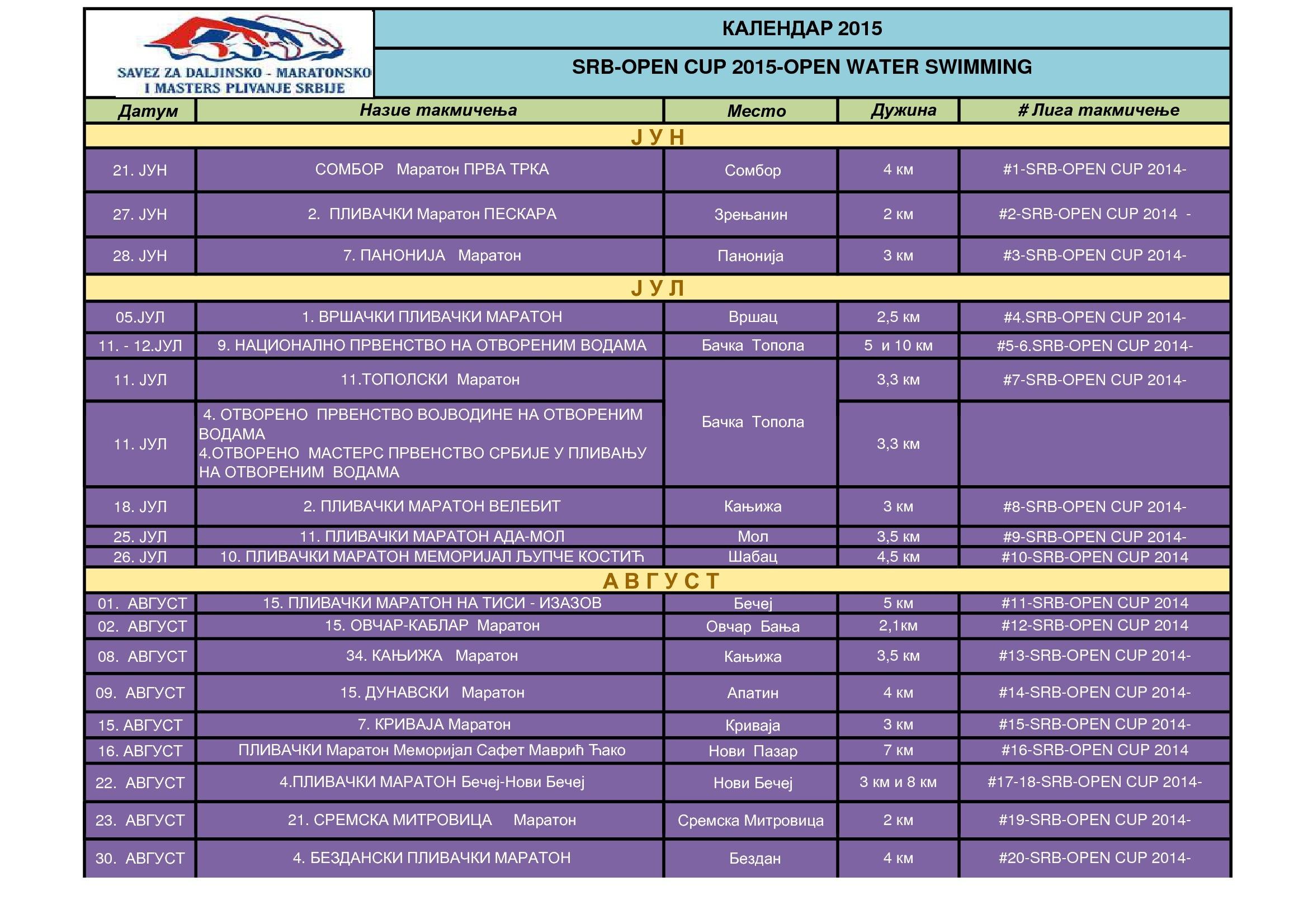 Na osnovu konsultacija u prilogu je preliminarni Kalendar OWS za 2015